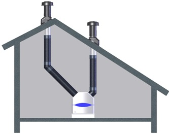 CoxDry<sup>®</sup> air inlet and outlet system